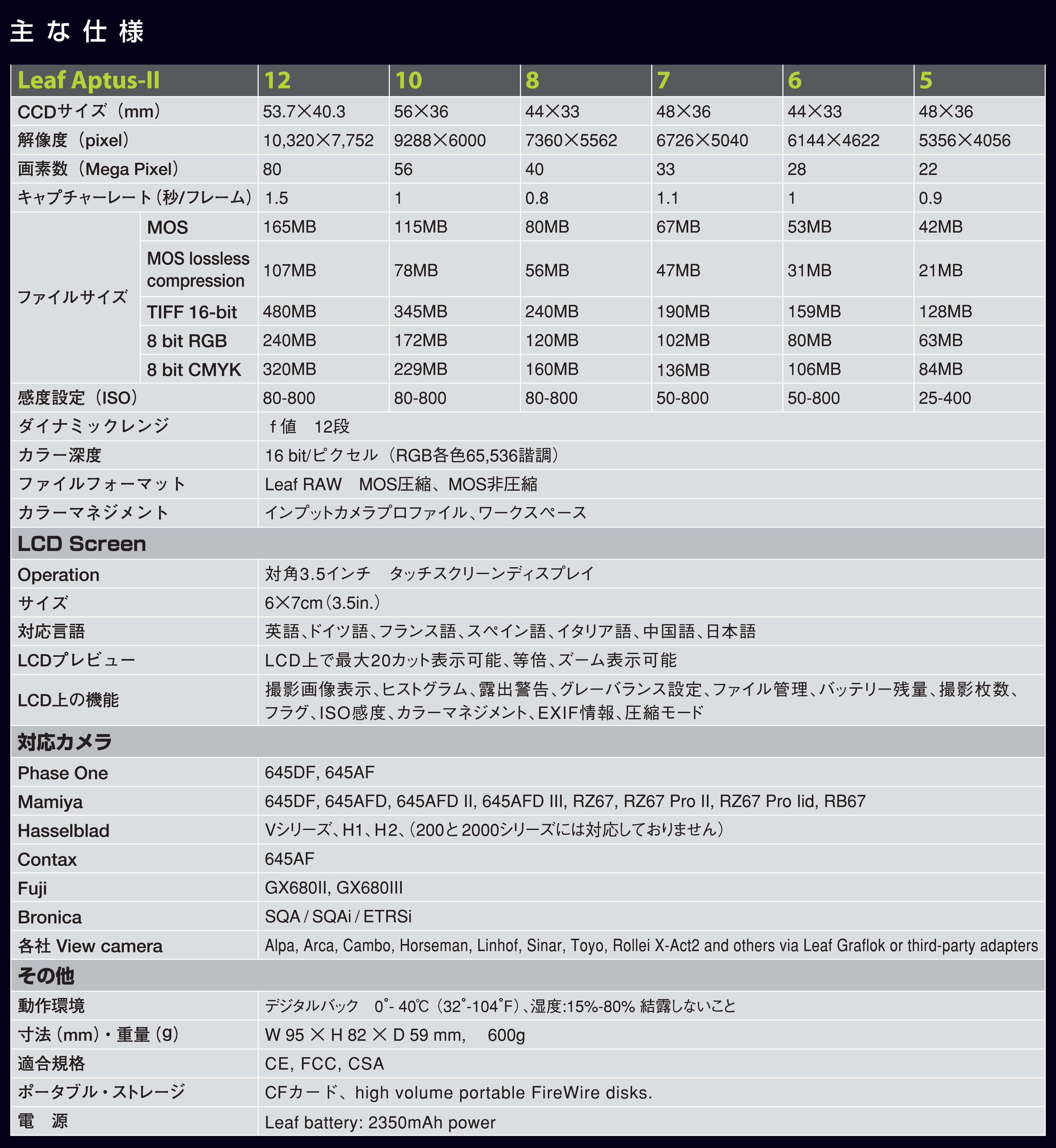phaseone_pdf074.pdf.jpg