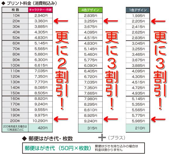 2014_年賀状印刷_web用価格表_3.jpg