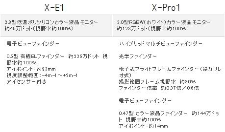 フジフィルムXE1_20130314yaotomi_32ss.jpg