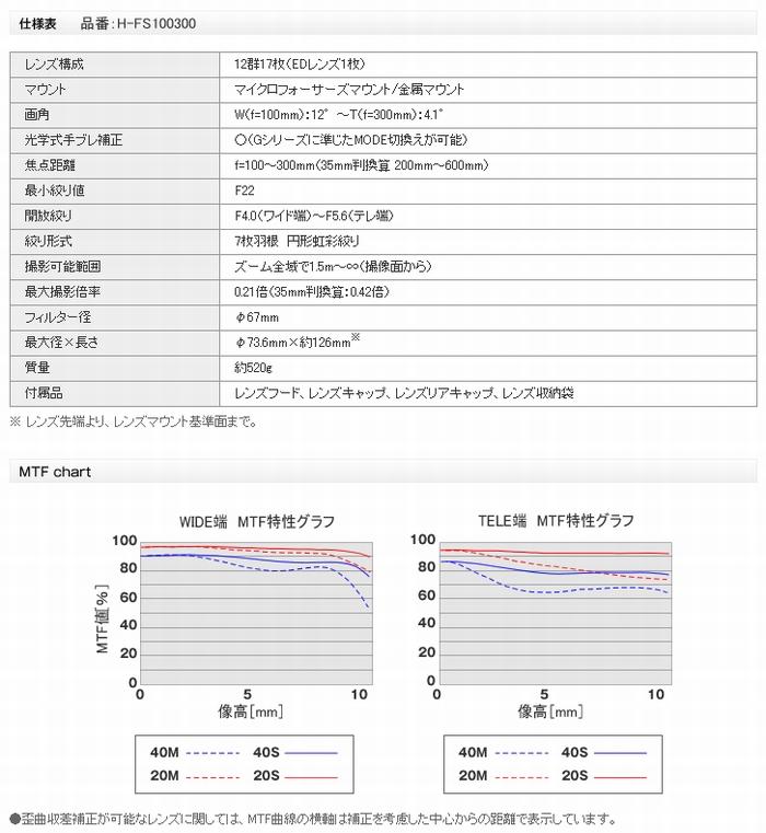LUMIX-G-VARIO-100-300mm_2013yaotomi_5a.jpg