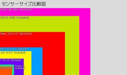 センサー比較図_2013yaotomi.jpg