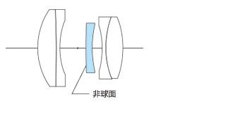 40mmf2_8-kosei.jpg