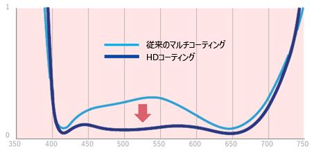 HD-FA35mm-013.jpg