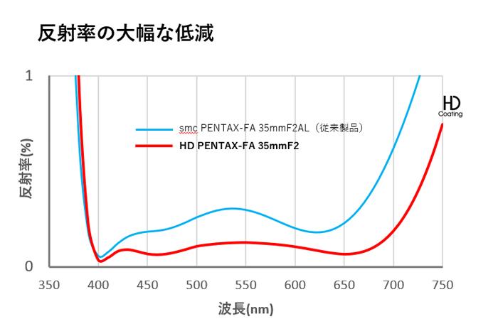 HD-FA35mm-014.jpg