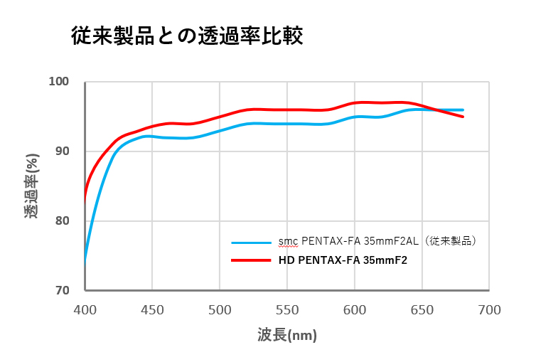 HD-FA35mm-015.jpg