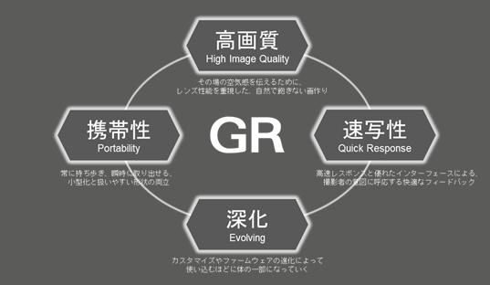 RICOH_GRIIIx-003.jpg