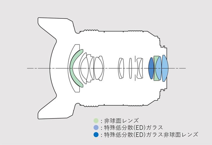 DA11-18mm-020.jpg