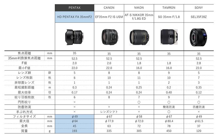 HD-FA35mm-018.jpg