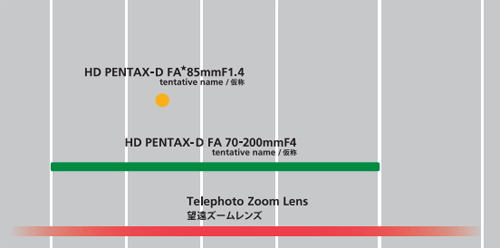 hd70-200f4-003.jpg